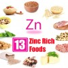 Small Increase in Zinc Consumption Can Stop DNA Damage