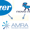 Pfizer and Novo Nordisck Invest $9 Million in AMRA