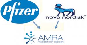 Pfizer-Novo Nordisk - AMRA